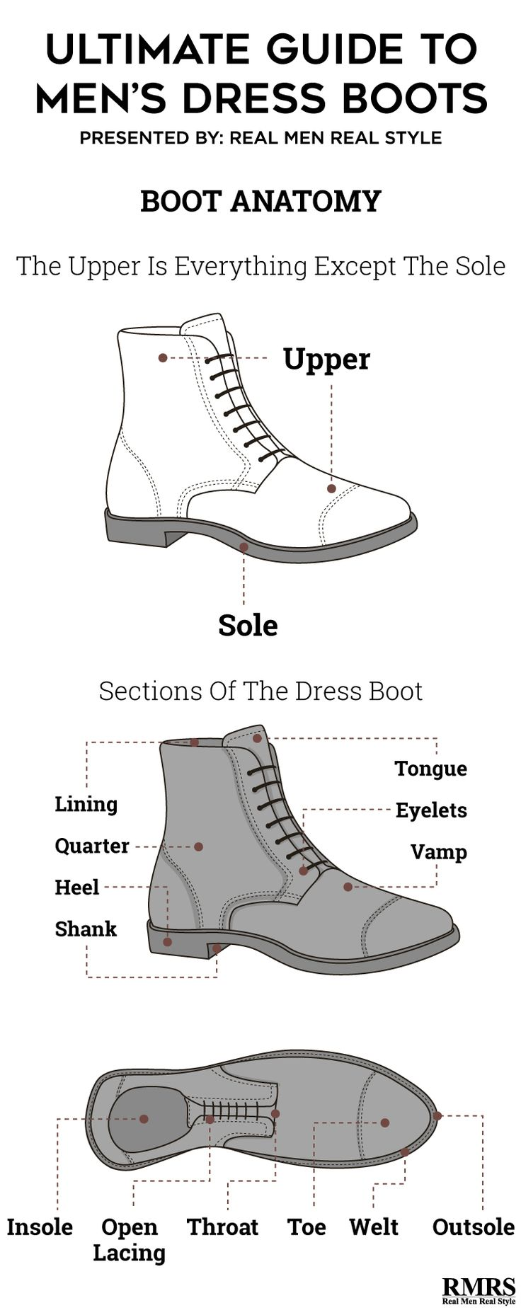 Most of these parts reflect the type of boot or lacing system that applies to any given pair.