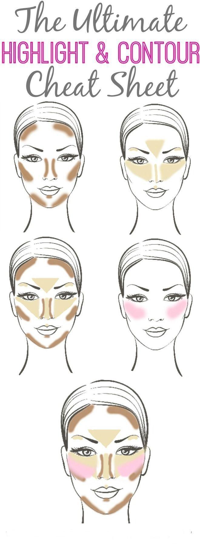 Fetelor, in poza de mai jos veti vedea cum sa va puneti in evidenta trasaturile fetei si sa creati un make-up perfect pentru fizionomia voastra.  #makeup #beauty #tips