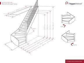 technische Zeichnung Holztreppe viertelgewendelt Geländer #Treppe viertelgewend…