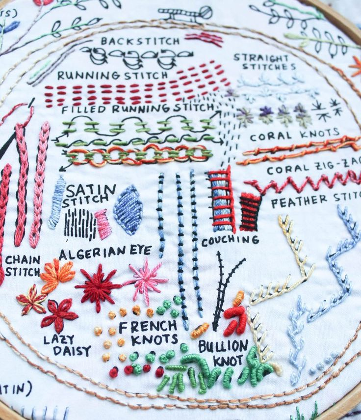 Want to Learn Embroidery? Let This Embroidery Stitch Sampler Help!