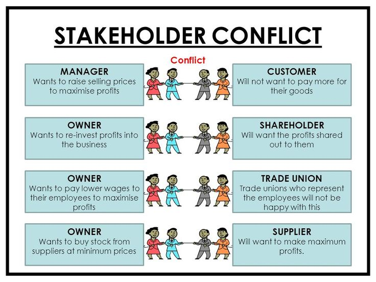 the role and importance of stakeholders Carrying out a stakeholder analysis it is good to do a stakeholder analysis fairly early in the process of course design,  importance and influence of stakeholders.