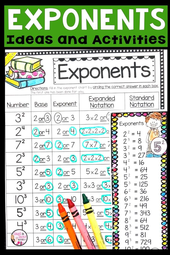 Exponent Rules Free Teaching Exponents Math Lessons Kids Math Worksheets Exponent rules worksheet math drills