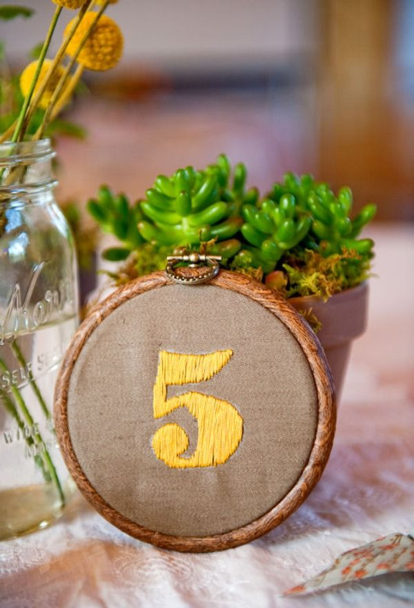 Table numbers.