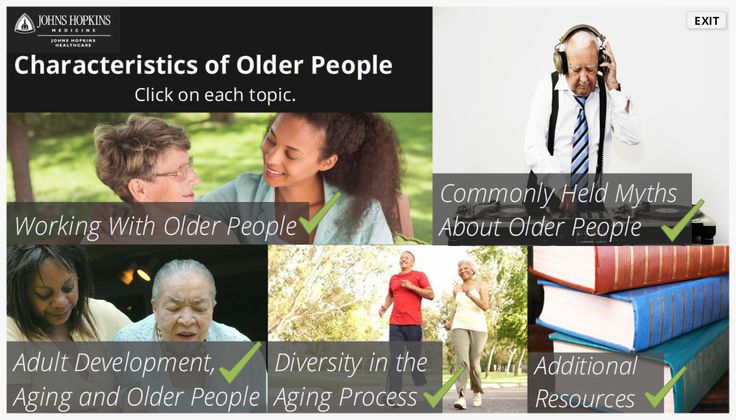 Landing page and menu (after section visits) for Characteristics of Older People course - Designed for staff working with Medicare patients.