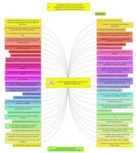 50 modi per creare Rapporti di Coppia felici e longevi http://goo.gl/B3yQ7t