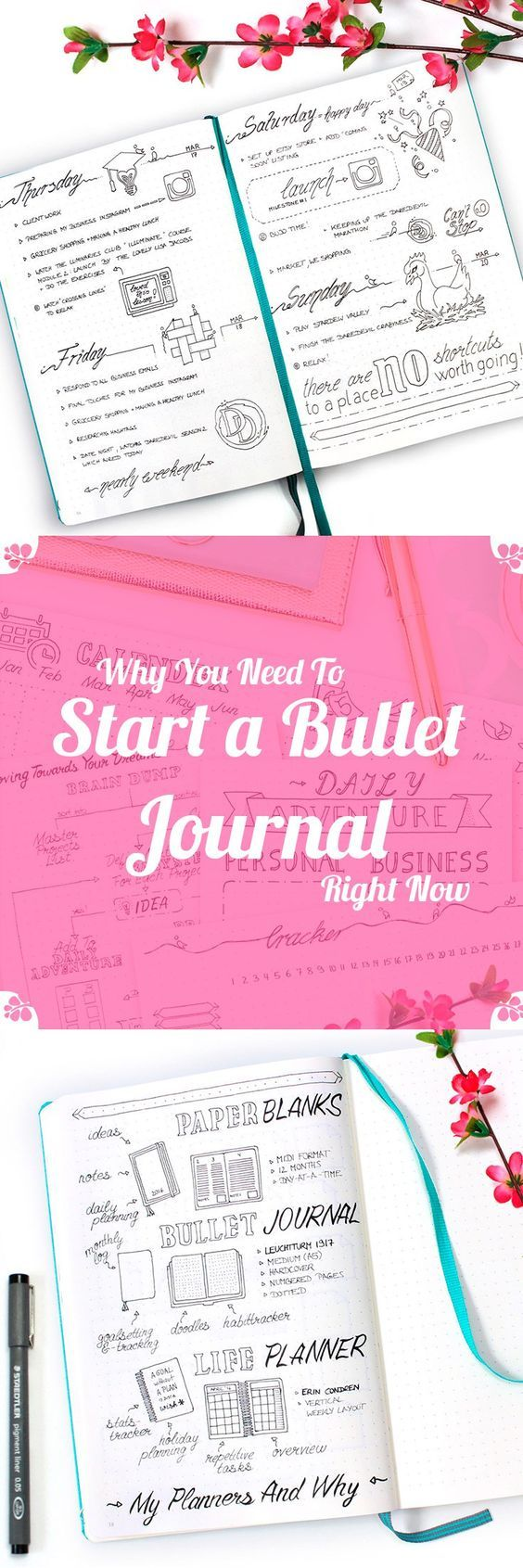 The Bullet Journal System changed my life for the better. It not only helped me…
