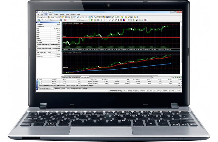 Forex Tester - professional forex training software, simulator and backtester