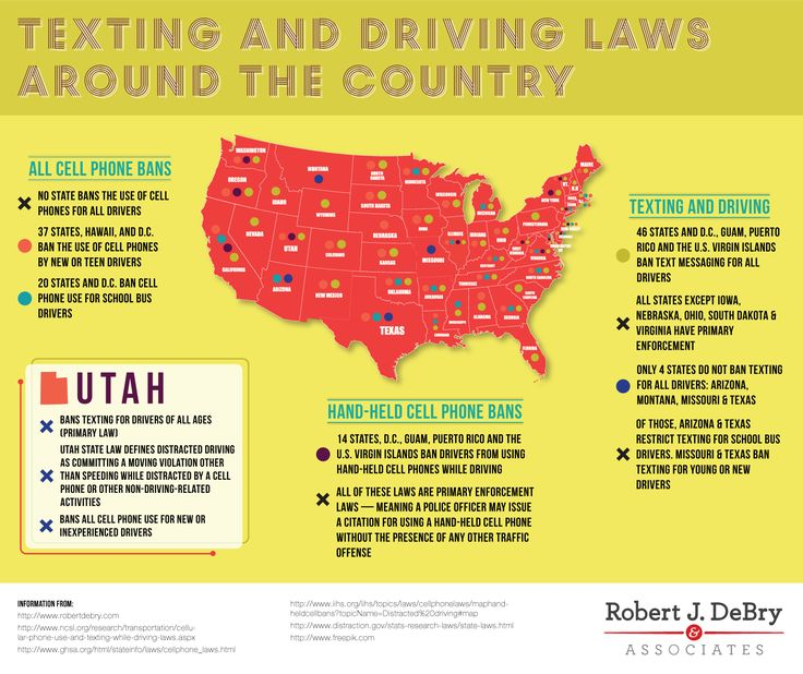 using cellphones while driving essay  · im for that people should not use cell phone while driving can someone help me on how to start it off.