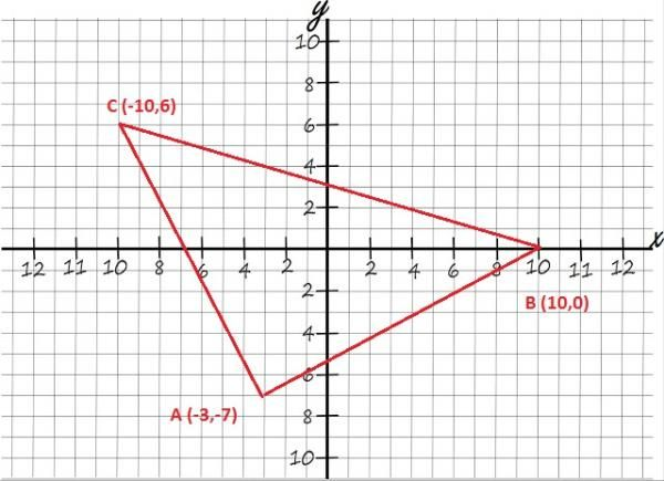 107 best triángulos images on Pinterest | Buscando, Buscar con ...