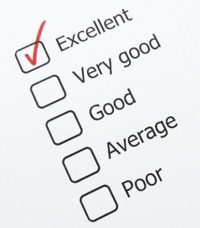 rating system to promote ways to fix my credit score
