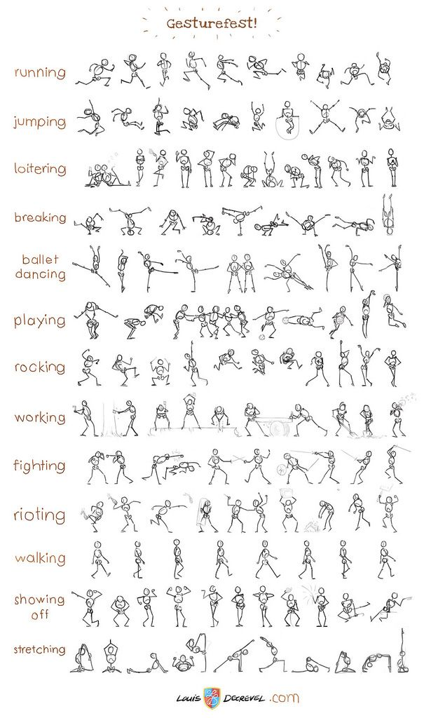 Stick figure gesture chart.                                                                                                                                                     More