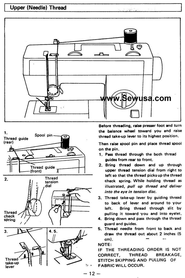 The Wiring Diagrams Thread Manual Guide