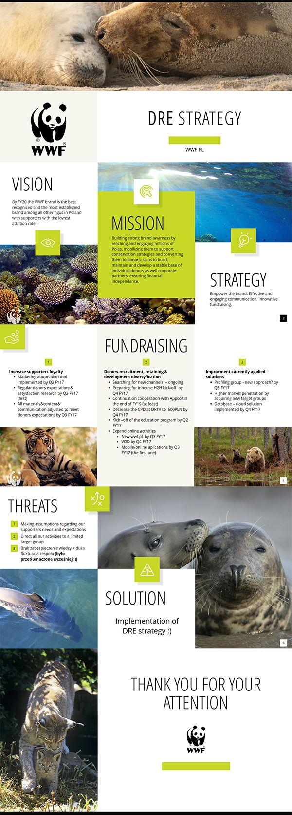 Presentation PowerPoint - WWF Poland