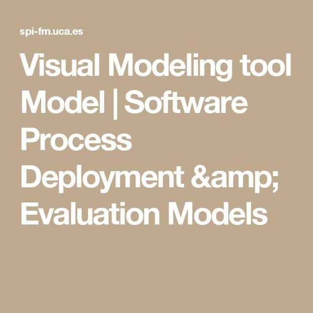 Visual Modeling tool Model | Software Process Deployment & Evaluation Models