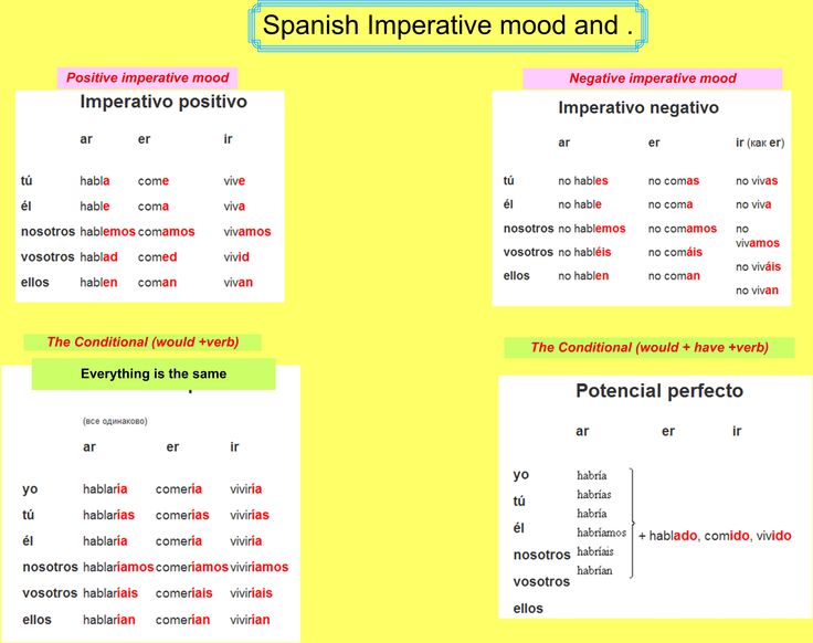 Best  Imperative Mood Ideas On   Learn German