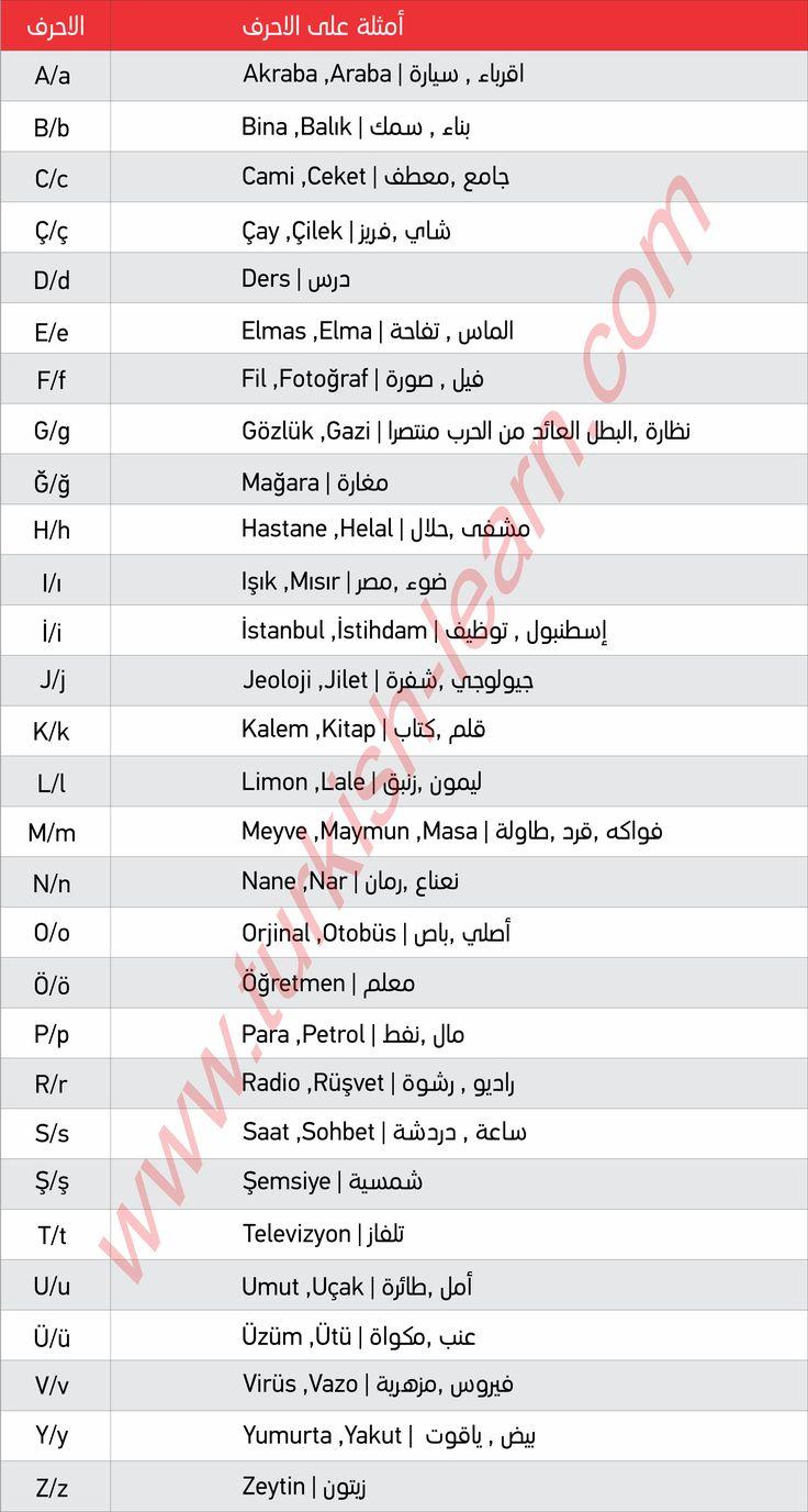 الاحرف في اللغة التركية وامثلة عليها Turkish Language Learn Turkish Language Learn Turkish