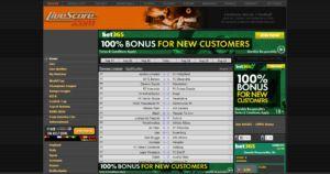 Soccer Scores - Livescores Football Scores Update