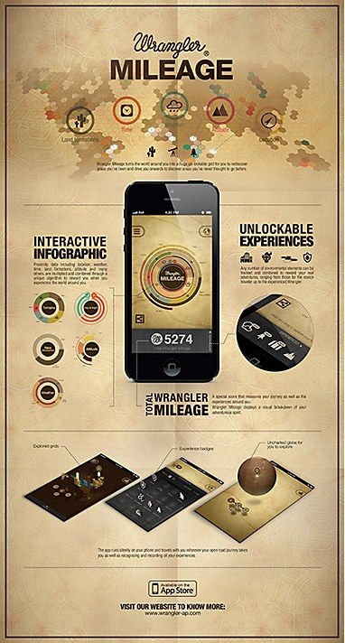 Wrangler Mileage app infographic  Fung Chan/Joe Choi/Mike Choy, art directors; Lincoln Damen, creative director; Ida Mak, project director; Luke Eid, project creator; Victor Norgren, technology director; Anne Chan, executive producer; Christina Suen, project manager; Terence Ling, senior brand strategist; TBWA Hong Kong, ad agency; Wrangler, client.  tbwa.com.hk