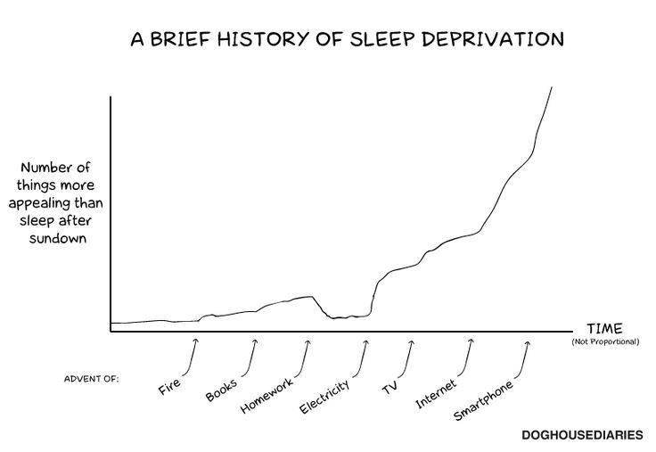 a study on sleep deprivation If your social life is suffering, poor sleep could be to blame, according to a new  report.