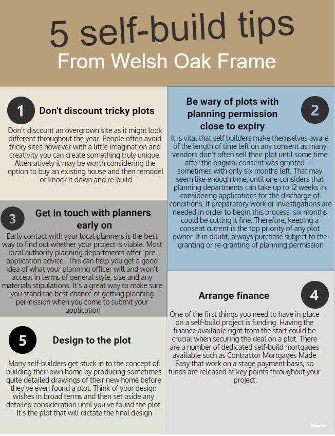 #self-build #oakframe #timberframe