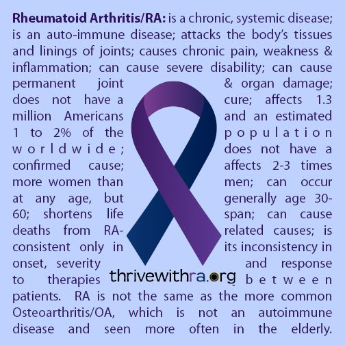 May is Rheumatoid Arthritis Awareness Month. RA is an autoimmune disease. I have it.