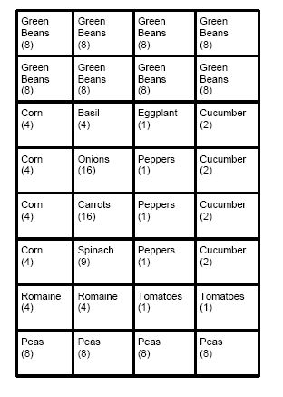 Square Foot Garden Example Layout Pinterest