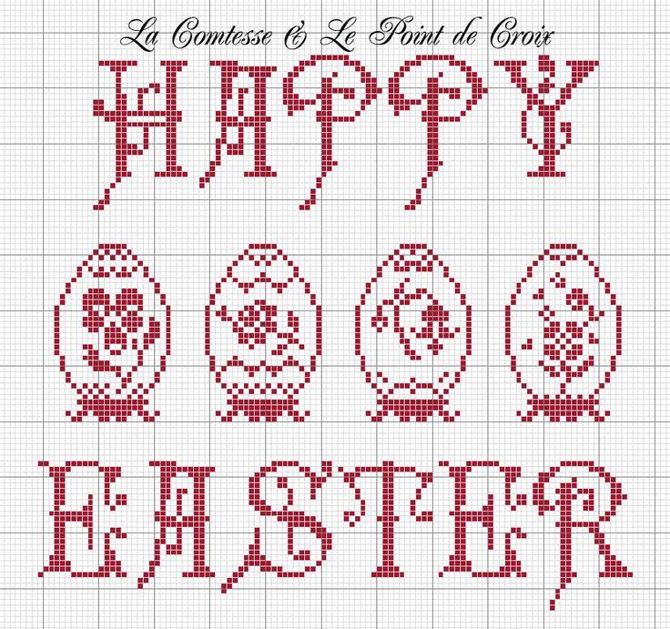 Lacomtesse&lepointdecroix: Pasqua e le uova Fabergé