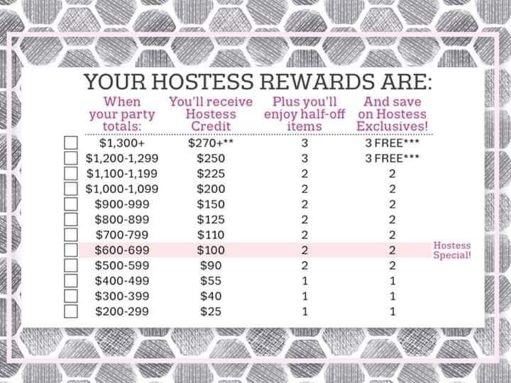 Hostess Rewards Chart With Images Hostess Rewards Thirty One Hostess Thirty One Hostess Rewards