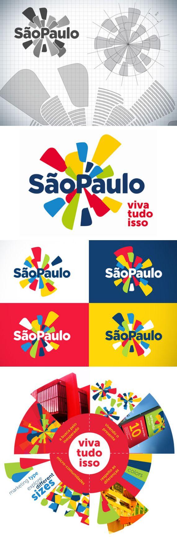 Sao Paulo  City branding