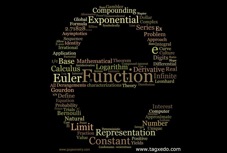 The number e is commonly defined as the base of the natural logarithm (using an integral to define the latter), as the limit of a certain sequence, or as the sum of a certain series. The number e is sometimes called Euler's number after the Swiss mathematician Leonhard Euler.