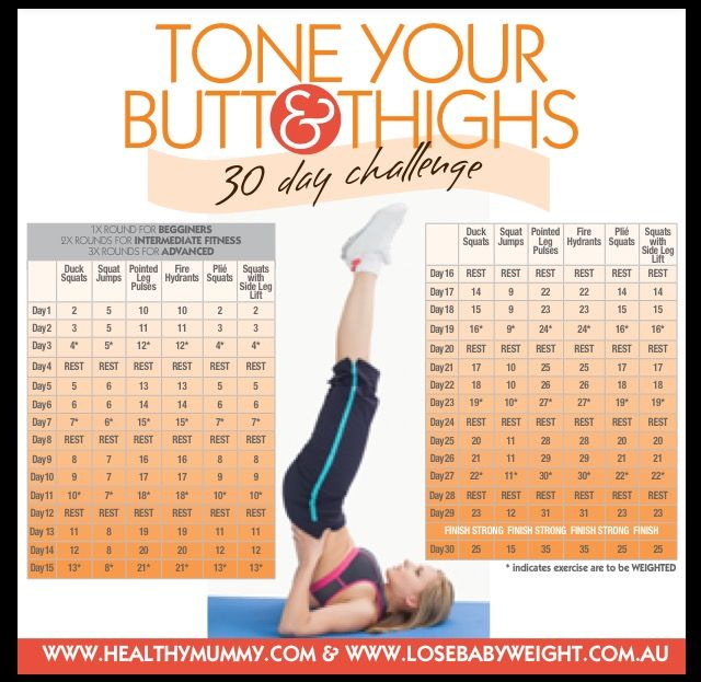 A tone your butt & thighs challenge brought to you by Lose Baby Weight |