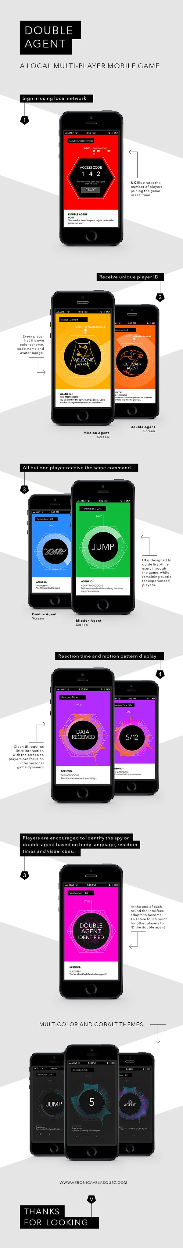 Double Agent IOS Game by Veronica Velasquez, via Behance