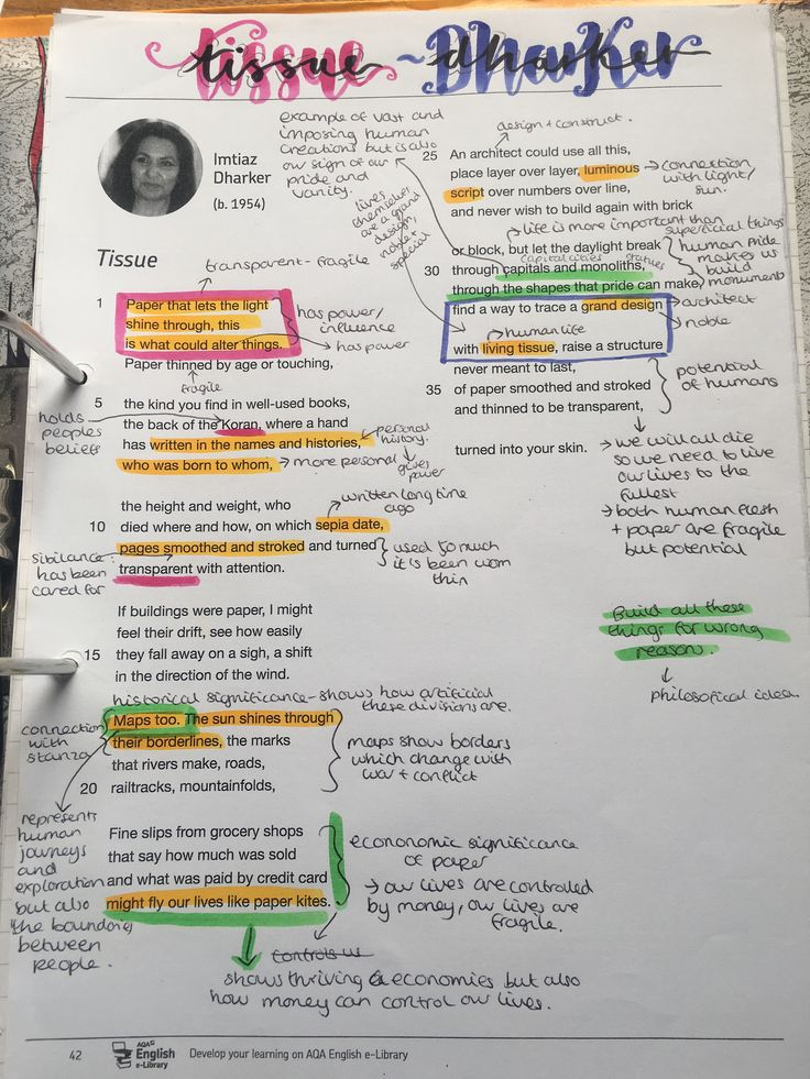 Pin by ava pilgrim on Gcse poems in 2020 (With images