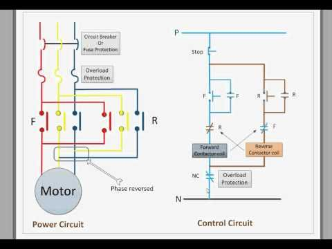 PLC Implementation Of Forward/Reverse Motor Circuit With