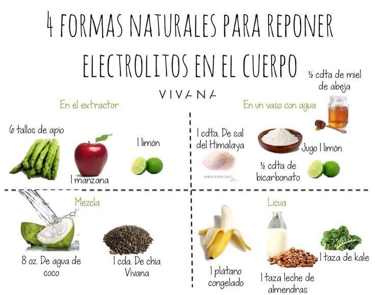 Reponer electrolitos