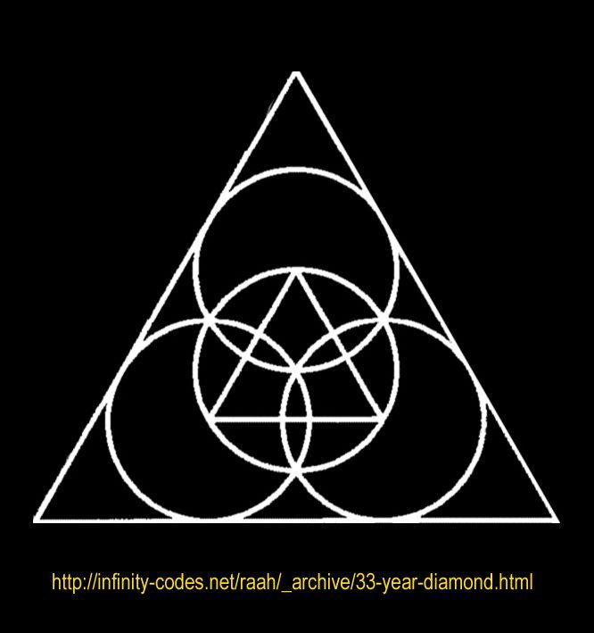 fractal equation | Fractal code of time (Fractal eye of Horus)