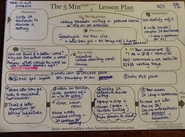 5 Minute Lesson Plan Ks5