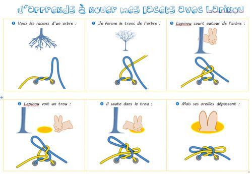 Apprendre à nouer ses lacets