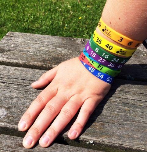 Smart læring!Med Forskerfabrikkens mattearmbånd kan barna lære gangetabellen på en morsom måte.Posen inneholder 8 armbånd i ulike farger med gangetabellen fra 2 til og med 9.Armbåndene er i barnestørrelse.