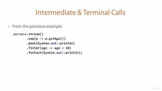 Top 15 Java 8 Stream And Functional Programming Interview