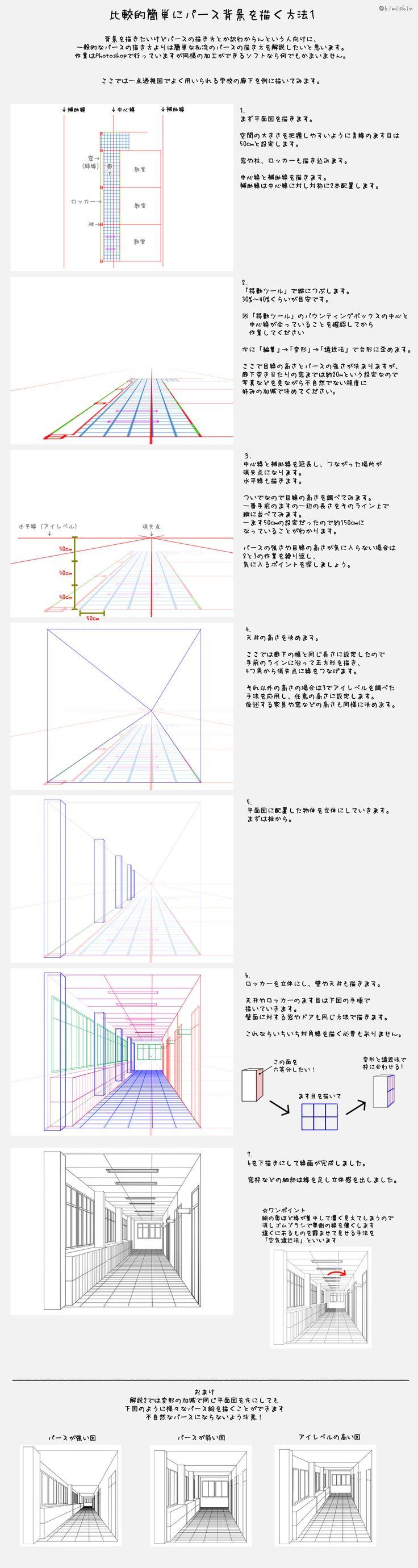 Die besten 25 raum zeichnen ideen auf pinterest mandala for 3d raum zeichnen