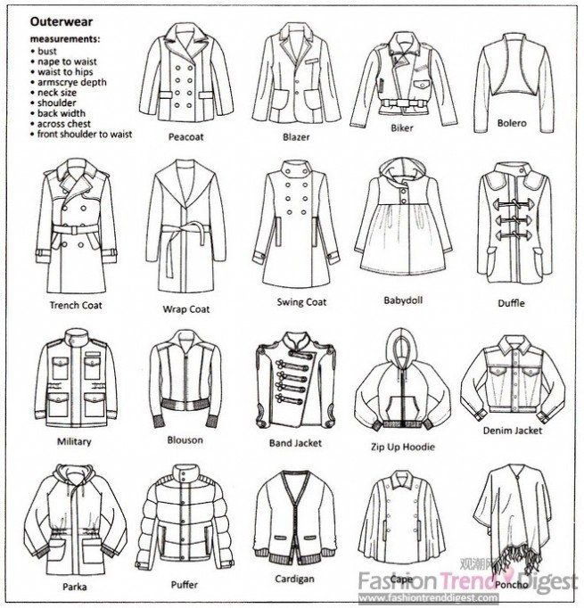 Styles of outerwear