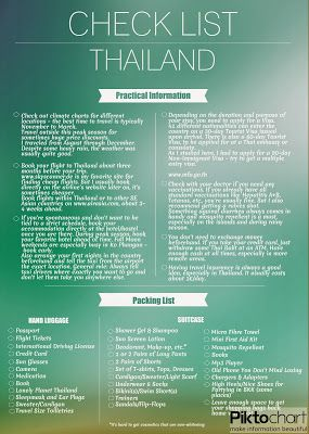 Travel Checklist Thailand, Packing List, Infographic