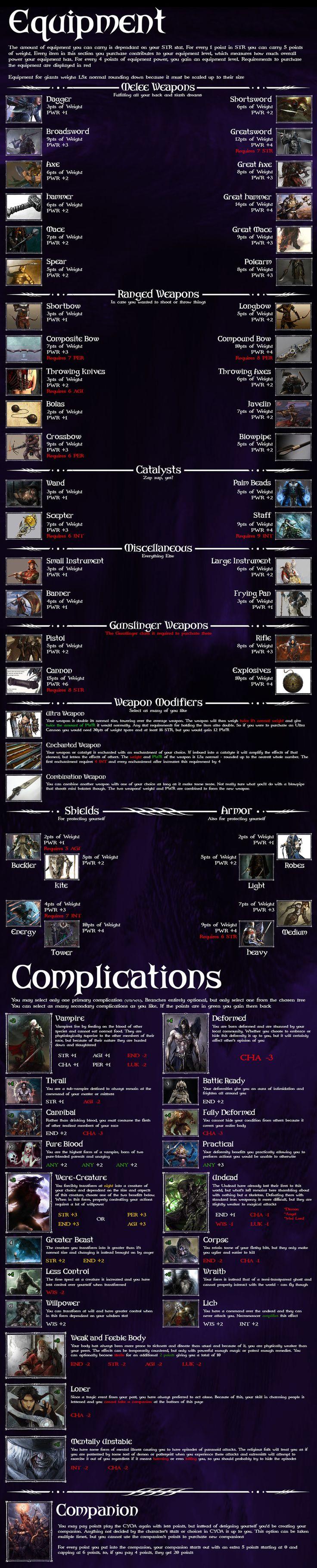 Average Fantasy Reloaded CYOA