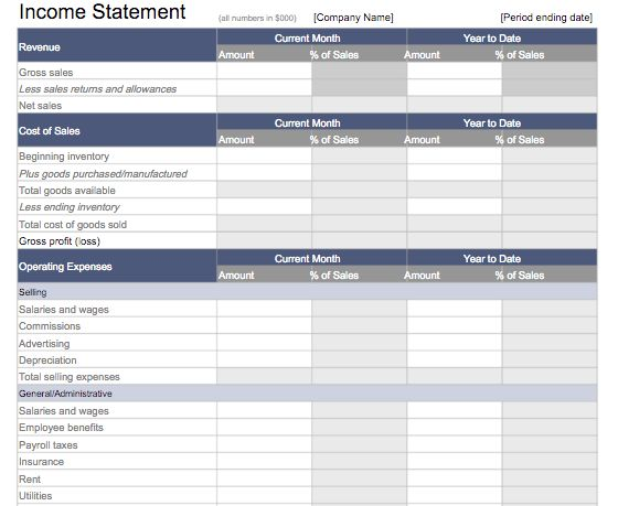 5 Free Income Statement Examples And Templates Statement - blank income statement