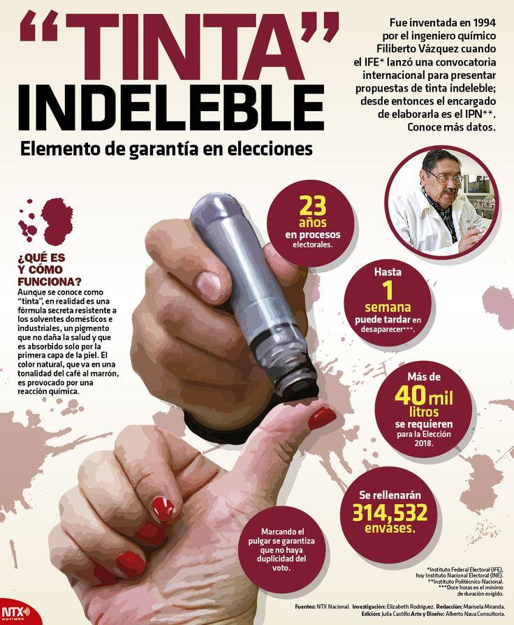 #InfografíaNTX   ¿Sabías que la tinta indeleble utilizada en las elecciones es resultado de una convocatoria internacional?