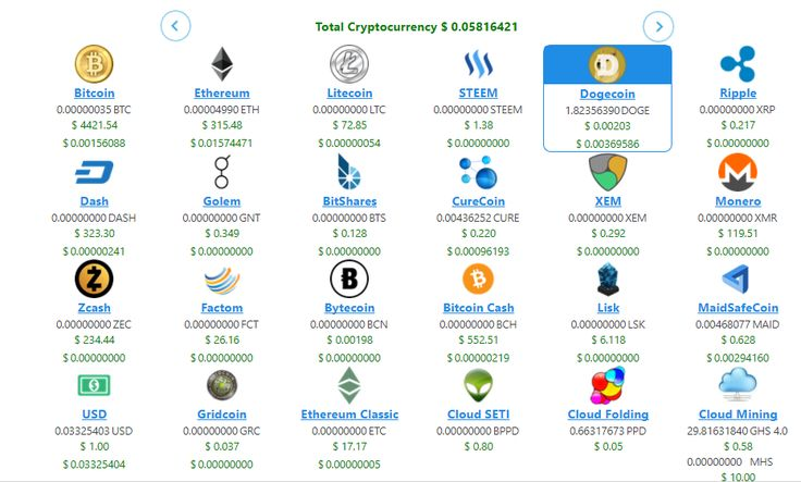 ppd bitcoin