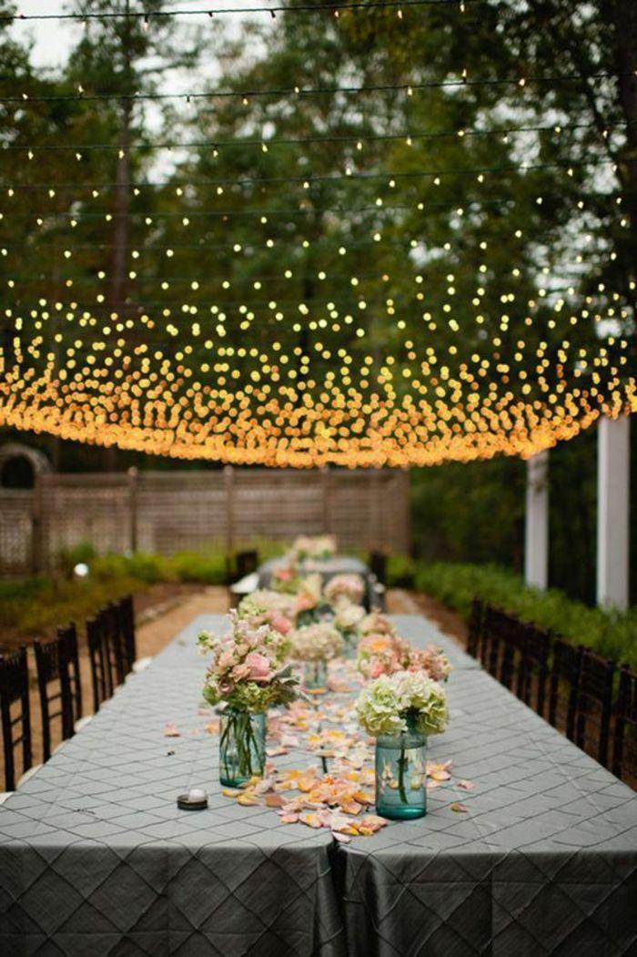 Tischdeko Gartenparty Gartendeko Ideen Party Gartenleuchten