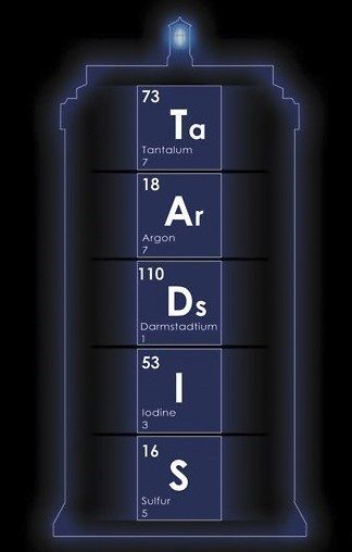 The Chemical Tardis. Just when you thought Doctor Who couldn't get any more nerdy... I LOVE IT