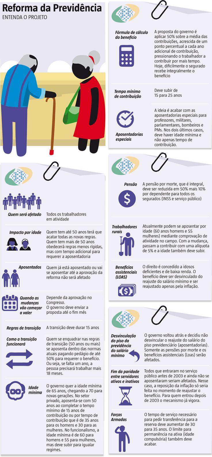 O INSS começou a convocar mais de 228 mil pessoas em Minas para fazer nova perícia médica. Desses, 191.819 recebem aposentadoria por invalidez e 36.846 ganham auxílio-doença. Os primeiros a serem chamados foram segurados com até 39 anos. Na segunda fase, o pente-fino inclui beneficiários de 40 a 45 anos. Mas todos com até 59 anos serão convocados. (14/10/2016) #INSS #Reforça #Previdência #Economia #Infográfico #Infografia #HojeEmDia